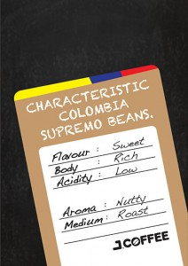 Colombian coffee Characteristics A4
