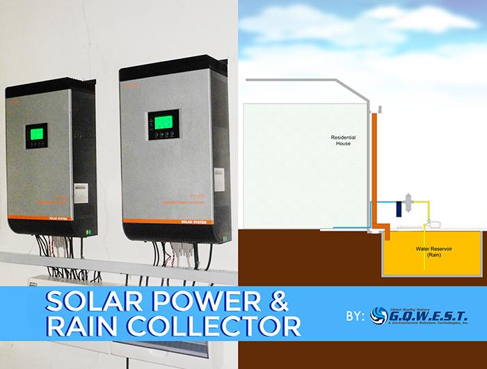 AB  Solar Power & Rain Collector Ecard